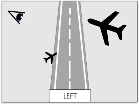 AT-SA Sample Spatial/ Visual Relationship Question