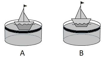 Free Mechanical Aptitude Question 1