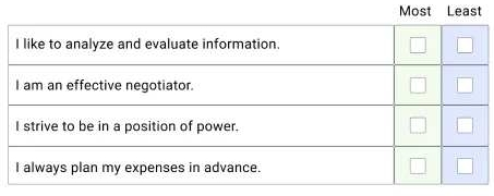 Caliper Personality Test Sample Question